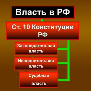 Органы власти Яковлевки