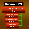 Органы власти в Яковлевке